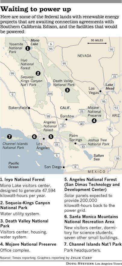 Map of Southern California identifying solar projects underway in national park lands.
